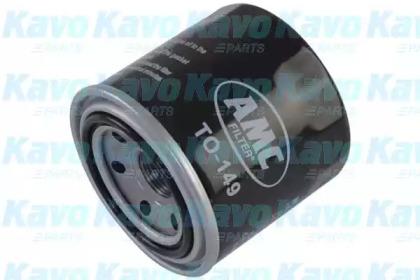 TO-149 AMC Filter