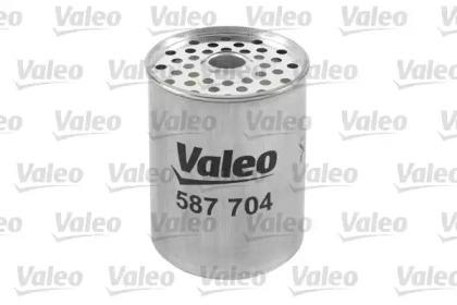 587704 VALEO FILTR PALIWA FORD PEUGEOT RENAULT -1