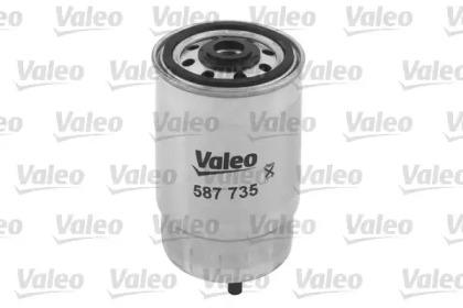 587735 VALEO Топливный фильтр -1