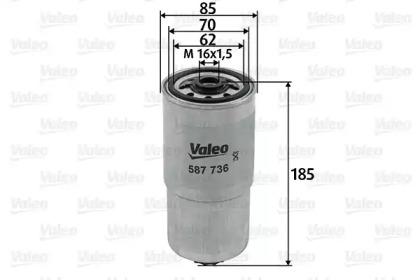 587736 VALEO Топливный фильтр