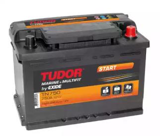 TN750 TUDOR