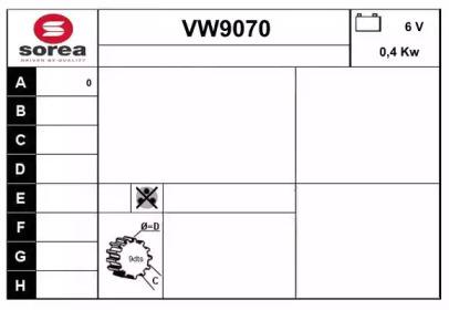 VW9070 SNRA