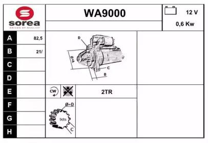 WA9000 SNRA