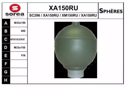 XA150RU SNRA