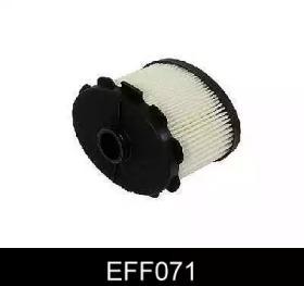 EFF071 COMLINE Топливный фильтр