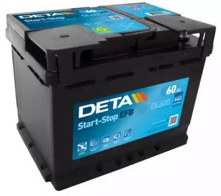 DL600 DETA