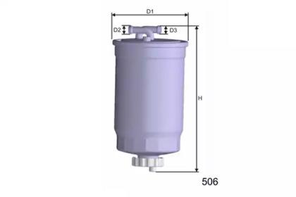 M365 MISFAT Գ