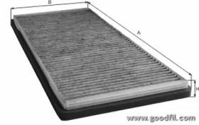 AG336CFC GOODWILL Фильтр, воздух во внутренном пространстве
