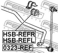 Втулка стабілізатора FEBEST HSBREFR-1