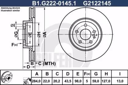 B1.G222-0145.1 GALFER