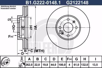 B1.G222-0148.1 GALFER
