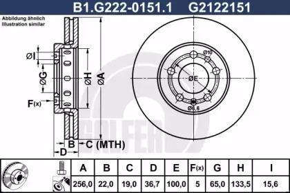 B1.G222-0151.1 GALFER