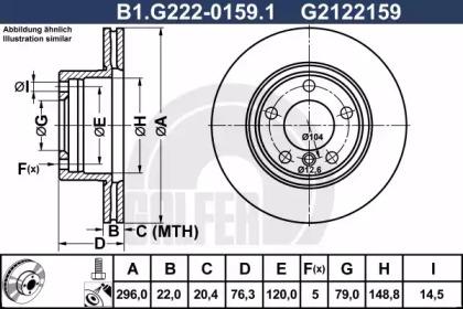B1.G222-0159.1 GALFER