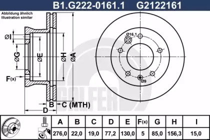 B1.G222-0161.1 GALFER