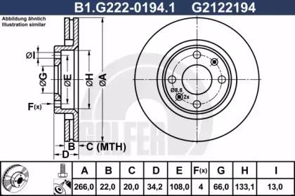 B1.G222-0194.1 GALFER