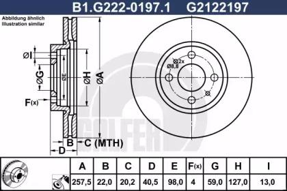 B1.G222-0197.1 GALFER