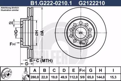 B1.G222-0210.1 GALFER