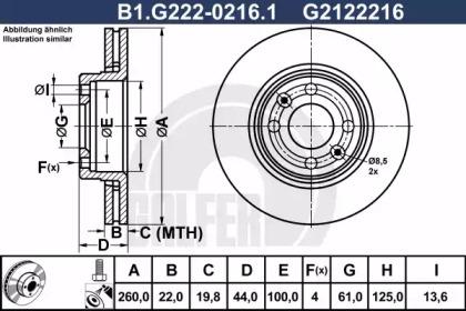 B1.G222-0216.1 GALFER