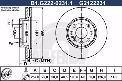 B1.G222-0231.1 GALFER