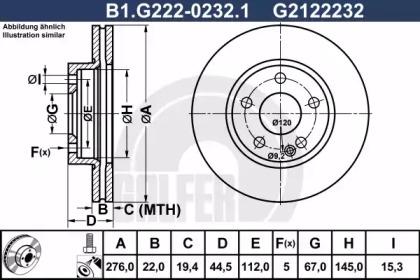 B1.G222-0232.1 GALFER