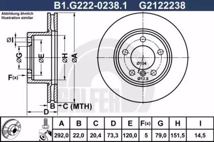 B1.G222-0238.1 GALFER