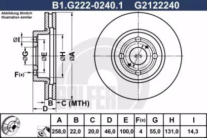 B1.G222-0240.1 GALFER