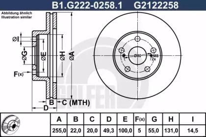 B1.G222-0258.1 GALFER