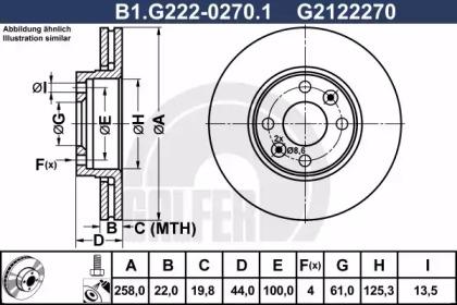 B1.G222-0270.1 GALFER