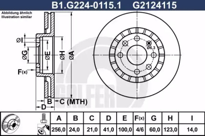 B1.G224-0115.1 GALFER