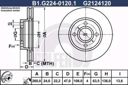B1.G224-0120.1 GALFER