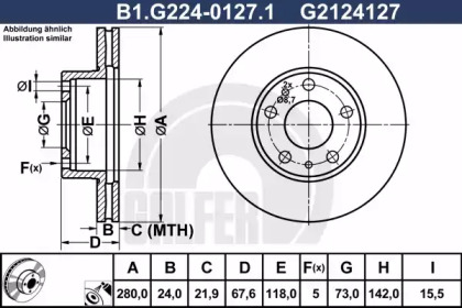B1.G224-0127.1 GALFER