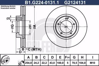 B1.G224-0131.1 GALFER
