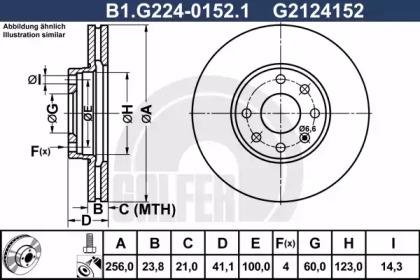 B1.G224-0152.1 GALFER