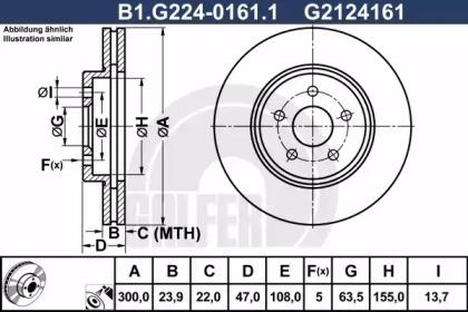 B1.G224-0161.1 GALFER