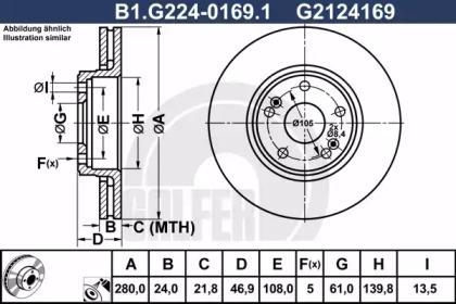B1.G224-0169.1 GALFER