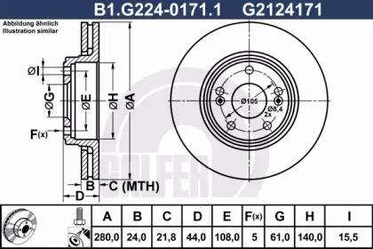B1.G224-0171.1 GALFER
