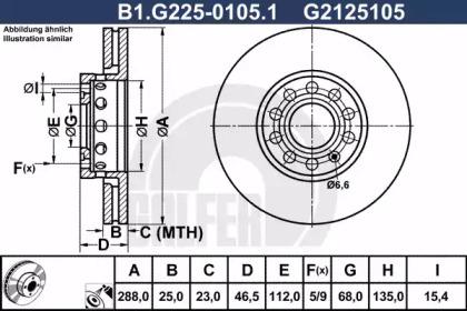 B1.G225-0105.1 GALFER