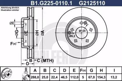 B1.G225-0110.1 GALFER