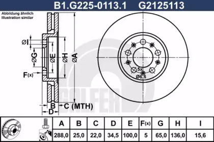 B1.G225-0113.1 GALFER