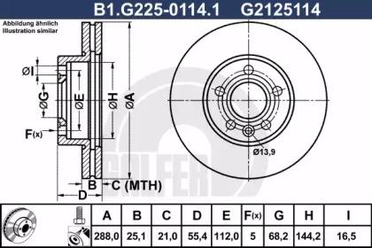 B1.G225-0114.1 GALFER