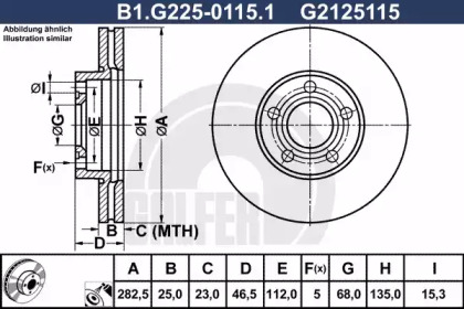 B1.G225-0115.1 GALFER