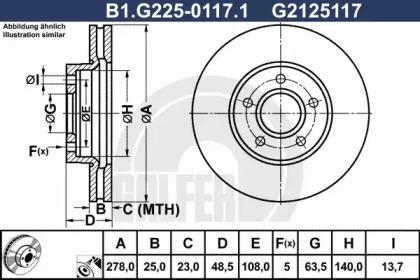 B1.G225-0117.1 GALFER