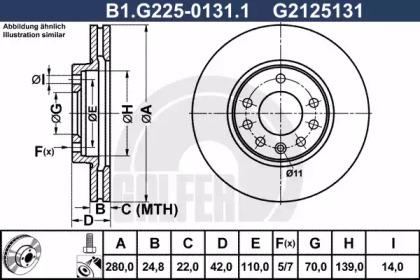 B1.G225-0131.1 GALFER
