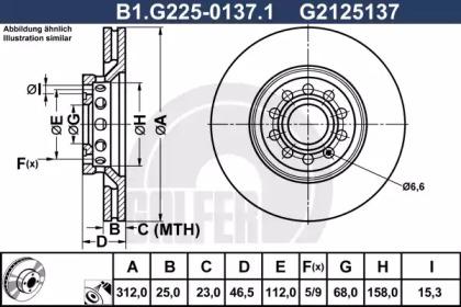 B1.G225-0137.1 GALFER