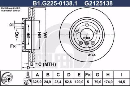 B1.G225-0138.1 GALFER