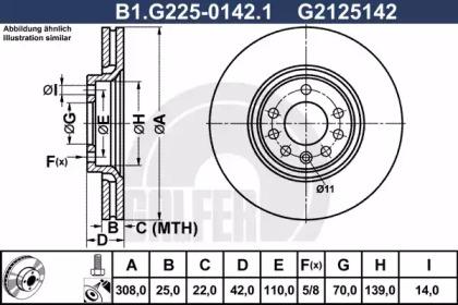 B1.G225-0142.1 GALFER