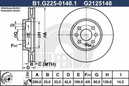 B1.G225-0148.1 GALFER