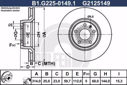 B1.G225-0149.1 GALFER
