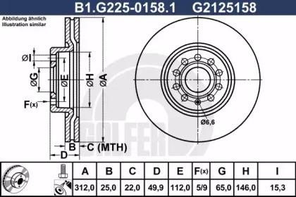 B1.G225-0158.1 GALFER