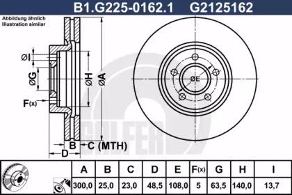B1.G225-0162.1 GALFER